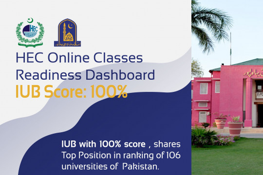 Online Classes Readiness Dashboard IUB Score: 100%